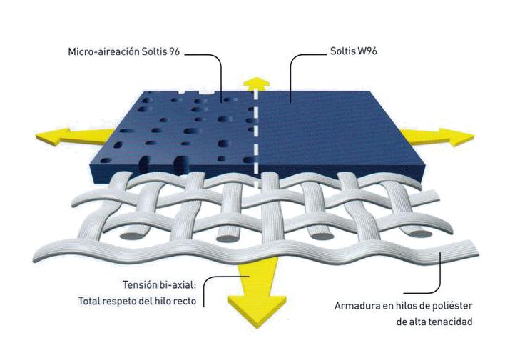 Soltis 96W impermeable